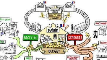 Le budget des communes : comment ça marche ? | Communication territoriale, de crise ou 2.0 | Scoop.it