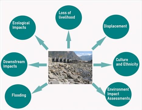 Big dams create big conflict | Organic Farming | Scoop.it