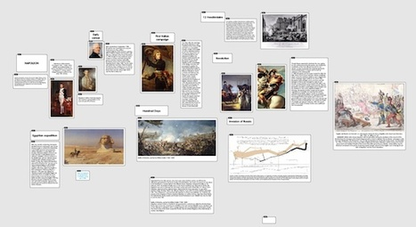Popplet, a caballo entre PowerPoint y Prezi | Learning about Technology and Education | Scoop.it