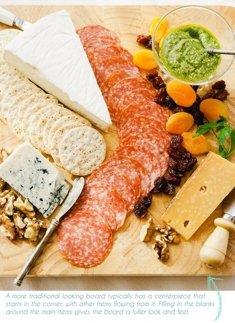 How To: Build A Cheese Board | theglitterguide.com | Small Plates | Scoop.it