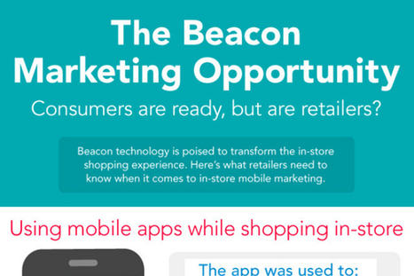 How Retailers Can Use Beacon Technology for Marketing - BrandonGaille.com | The Retail Mix | Scoop.it