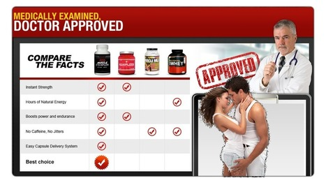 Pro Muscle Complex Review - Boost Muscles Like Never Before! | wdolen hashi | Scoop.it