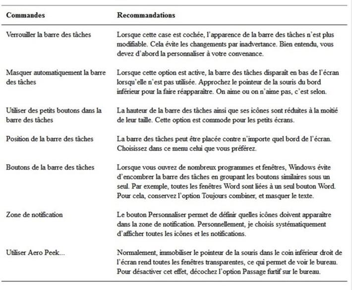 Tutoriel Windows 10 - Windows et sa barre des tâches | TIC et TICE mais... en français | Scoop.it
