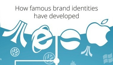 The Evolution of 13 Famous Company Logos [Infographic] | ~Sharing is Caring~ | Scoop.it