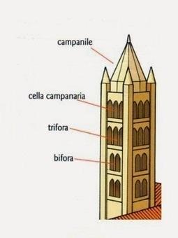 I segreti delle cattedrali gotiche for Caratteristiche dell architettura in stile mediterraneo