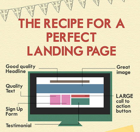 The Recipe for a Perfect Landing Page [Infographic] | Google MSN Yahoo Facebook Marketing | Scoop.it