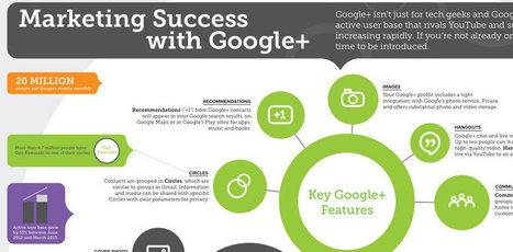 Infographic: Marketing Success with Google+ - Vocus Blog | BuildExpertBrand - Social Media, Branding, Authorship, Blogging, Vlogging, Video Courses, Content Marketing, Podcasting | Scoop.it