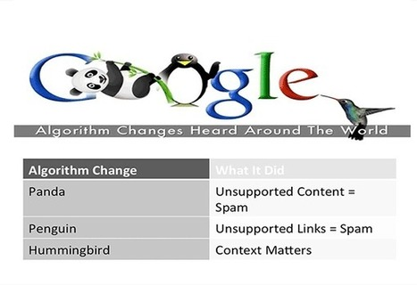 Stop, Wait & Listen: 5 Easy Google Recovery Steps | Curation Revolution | Scoop.it