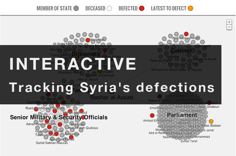 Interactive: Tracking Syria's defections | Archivance - Miscellanées | Scoop.it