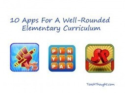 10 Educational iPad Apps For A Well-Rounded Elementary Curriculum | Early Learning | Scoop.it