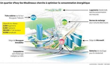 Les réseaux électriques intelligents font leurs... | Green IT | Scoop.it