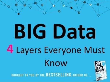 Big Data: The 4 Layers Everyone Must Know – Data Science Central | Data governance and architecture | Scoop.it