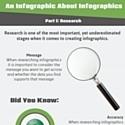 Infographie : Le temps passé sur les réseaux sociaux en forte augmentation | télétravail | Scoop.it