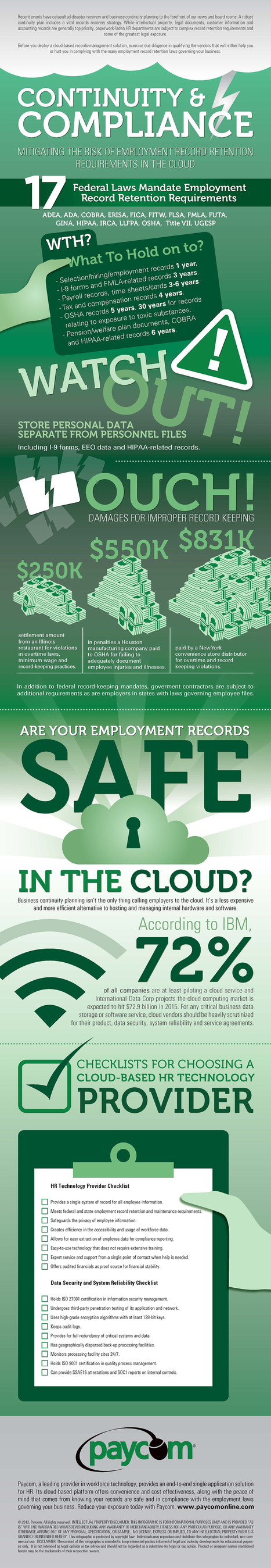 INFOGRAPHIC: Cloud Computing Compliance | digitalassetman | Scoop.it