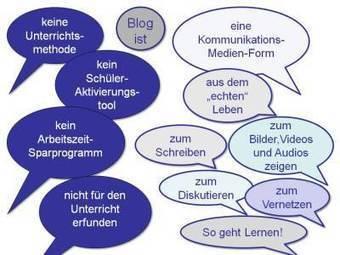 Lernen mit Weblogs - oder: Wie man aus Gold Scheiße macht. | Social Media & E-learning | Scoop.it