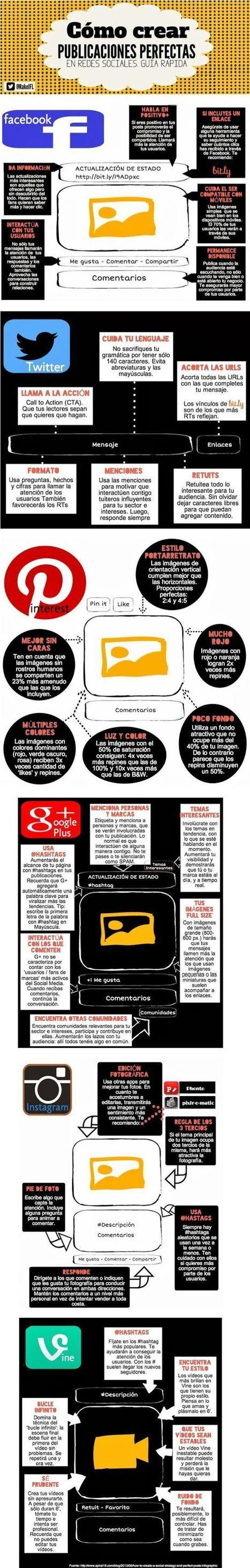 Cómo crear publicaciones perfectas en Redes Sociales | Las Tics y las ciencias de la informacion | Scoop.it