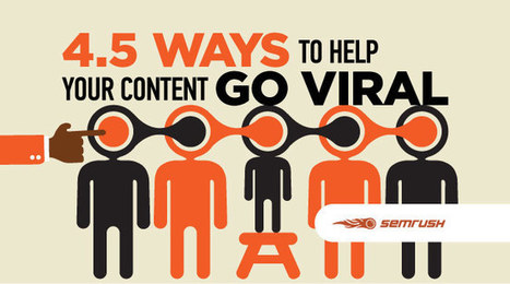 4.5 Ways to Help Your Content Go Viral | Social Media | Scoop.it
