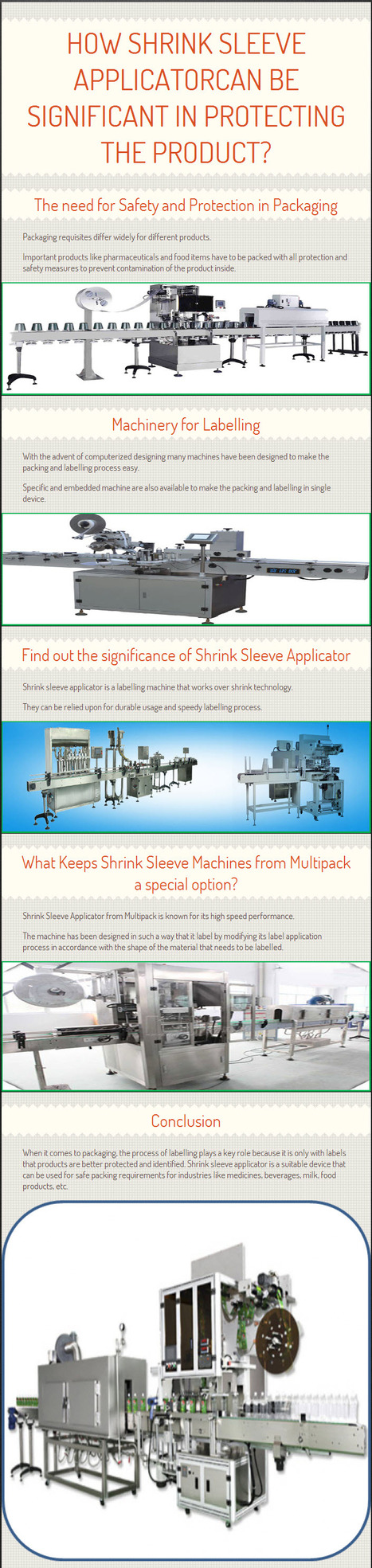 How Shrink Sleeve Applicator can be Significant in Protecting the Product? – www.multipackmachinery.com | Shrink Tunnel | Scoop.it