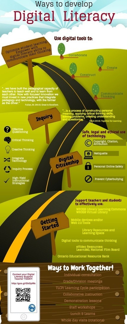 Awesome Poster On Digital Literacy ~ Educational Technology and Mobile Learning | Safety online | Scoop.it