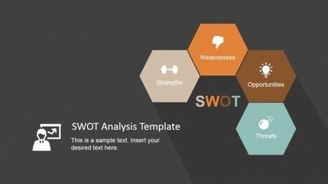 Minimalist SWOT Analysis Template for PowerPoint - SlideModel   PowerPoint Presentations   Scoop.it