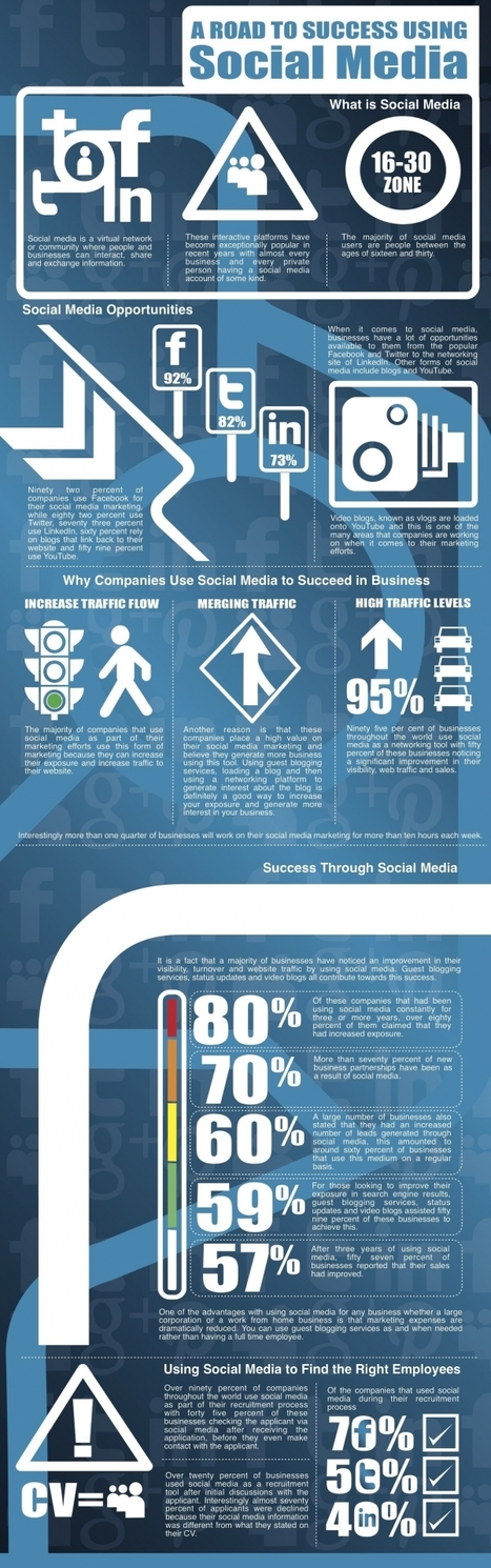 A Road To Success Using Social Media [INFOGRAPHIC] | Better know and better use Social Media today (facebook, twitter...) | Scoop.it