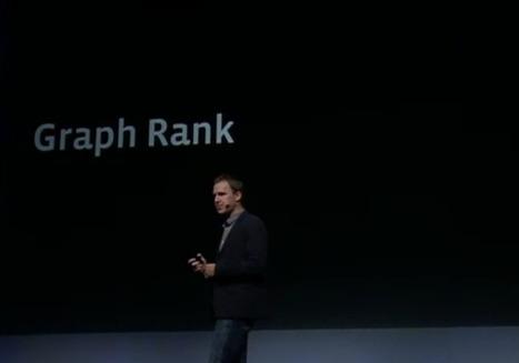 Inside Facebook · EdgeRank and Graph Rank Defined   Last Social Media News   Scoop.it