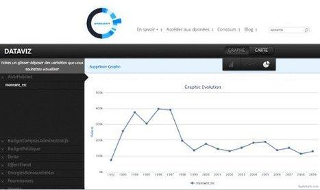La Saône et Loire se lance massivement dans l'Open Data - La Cantine Numérique Rennaise | Design et opendata | Scoop.it