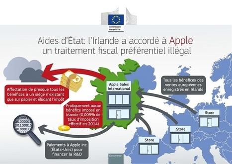 Apple vs Union Européenne : Y aurait-il un bug dans la communication de la pomme ? | HeureuxQuiCom' | Scoop.it