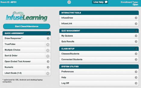 InfuseLearning i undervisningen | It-pedagogik och mobilt lärande | Scoop.it