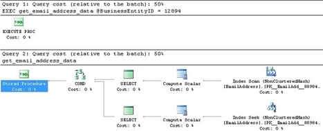 Natively Compiled Stored Procedures | Database Engine | Scoop.it