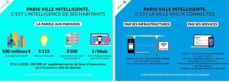En 2016, Paris sera t-elle une SMART city ? | Urbanisme | Scoop.it