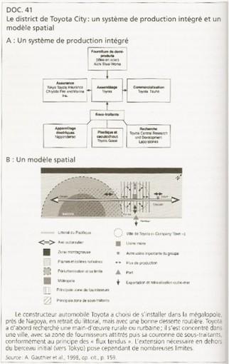Livre : La localisation des industries. Enjeux et dynamiques (B.Mérenne-Schoumaker)   actualités HG   Scoop.it