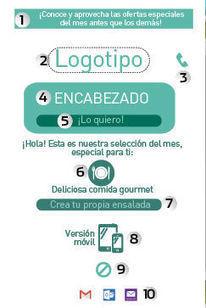 10 tips para hacer email marketing efectivo - Soy Entrepreneur   Comunicación y Redes Sociales (SMO)   Scoop.it