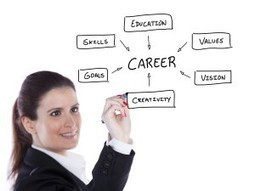 Career Goal Examples: Top 6 Achievable Career Goals | Goal Setting | Scoop.it