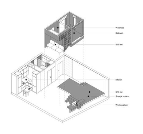 Gorki / Ruetemple | fap-arquitectura | Scoop.it