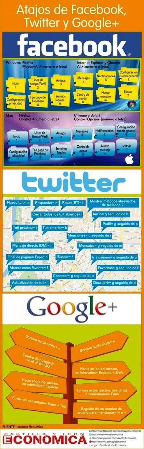 Una práctica infografía con los atajos de teclado para Facebook, Twitter y Google+ | Aplicaciones web | Scoop.it