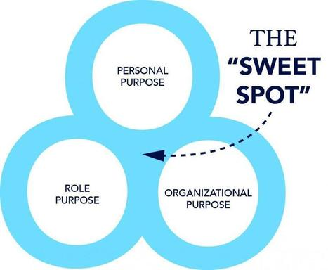 Insights Into The Sweet Spot Of Purpose | Positive Leadership | Scoop.it