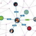 Brands Step Up Open Graph Efforts on Facebook | social: who, how, where to market | Scoop.it
