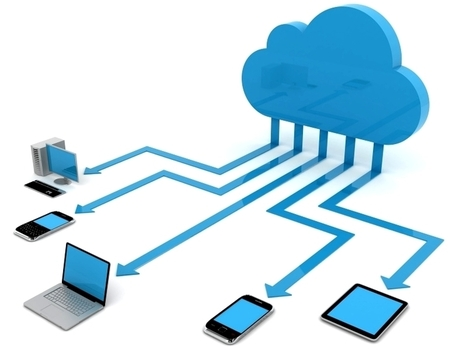 10 major cloud computing terms you need to know | Educational Technology - Yeshiva Edition | Scoop.it