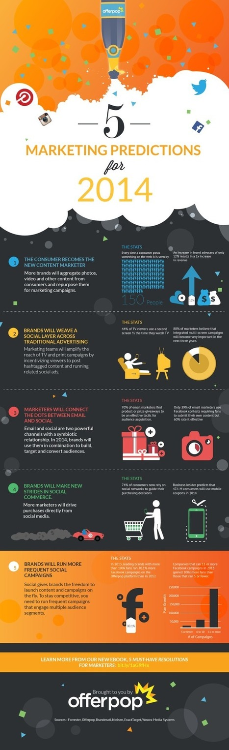 Infographic: 5 Social Media Marketing Predictions for 2014 - Marketing Technology Blog | Smartphone is the new Black | Scoop.it