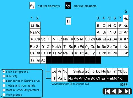 discoveryDates   Física e Química10   Scoop.it