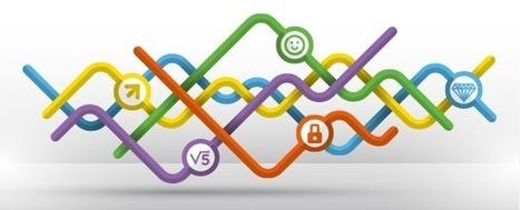 Jusqu'où le Big Data permet-il de prédire le comportement des consommateurs ? | Veille RC - Toute l'actualité des mois d'Avril et Mai 2014 | Scoop.it
