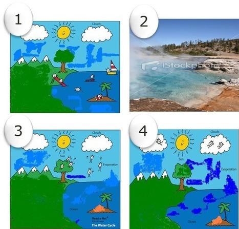 Storyboard: Definition and Example | Aplicaciones de la tecnología en educación | Scoop.it