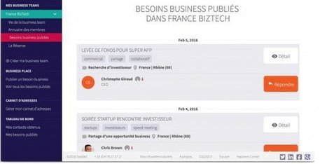Swabbl : la prospection commerciale collaborative | Marketing du web, growth et Startups | Scoop.it
