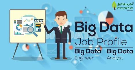 BIG DATA JOB MARKET 2016 | SpringPeople | IT Training Workshop and Training Course in Bangalore | Scoop.it
