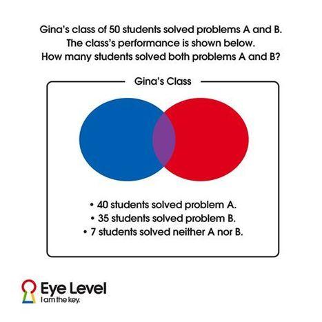Eyelevel Education | education franchise | Scoop.it
