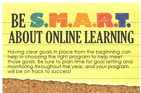S.M.A.R.T. Goals for Online Learning Infographic - e-Learning Infographics | Pedalogica: educación y TIC | Scoop.it