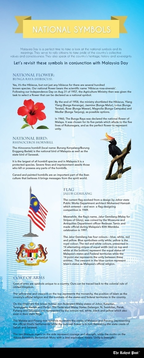 Infographics: National symbols of Malaysia - The Rakyat Post | Learning, Learning Technologies & Infographics - Interest Piques | Scoop.it