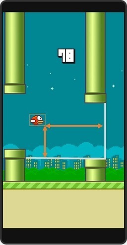 Flappy Bird RL by SarvagyaVaish   Artificial Intelligence & Videogames   Scoop.it