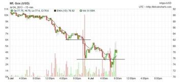 The Bitcoin Channel | money money money | Scoop.it